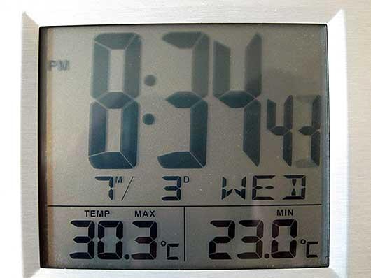 バンガロール 室内 年間最高・最低 気温